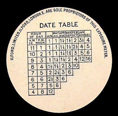 someecards dating profiel